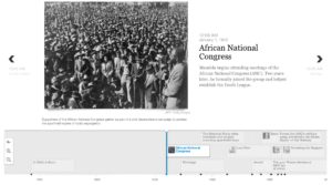 Timeline Nelson Mandela
